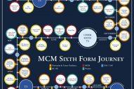 Sixth Form Journey